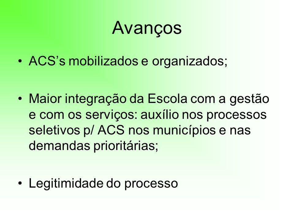 Avanços ACS's mobilizados e organizados;