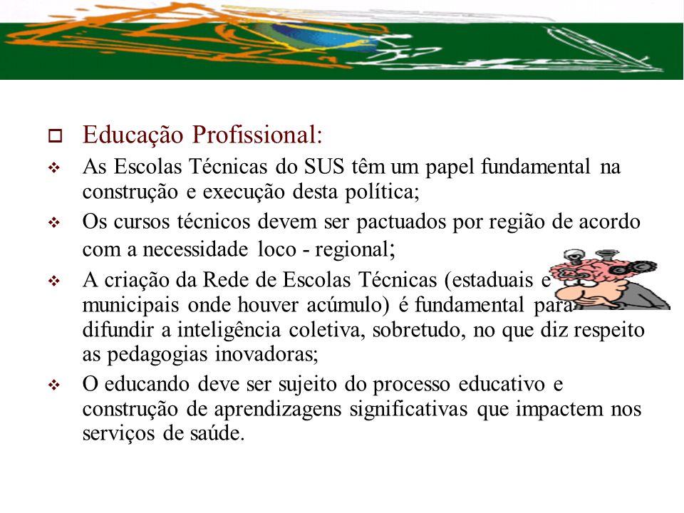 Educação Profissional: