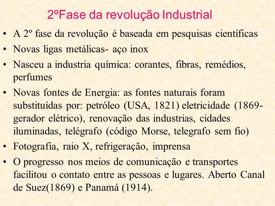 2ºFase da revolução Industrial