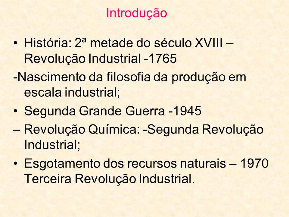 Introdução História: 2ª metade do século XVIII – Revolução Industrial -1765. -Nascimento da filosofia da produção em escala industrial;