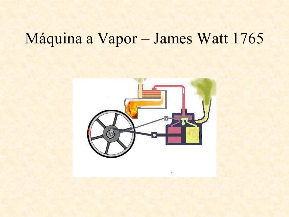 Máquina a Vapor – James Watt 1765