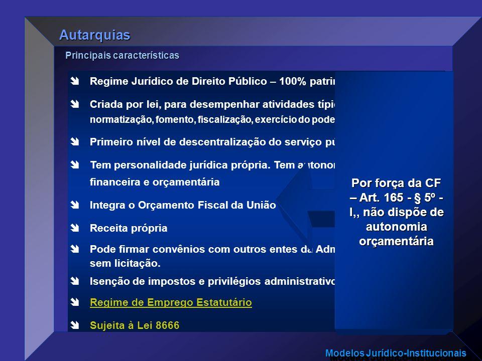 Autarquias Principais características. Regime Jurídico de Direito Público – 100% patrimônio público.