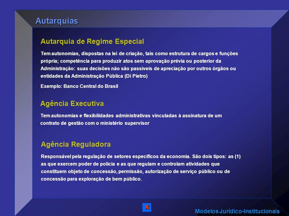 Autarquias Autarquia de Regime Especial Agência Executiva