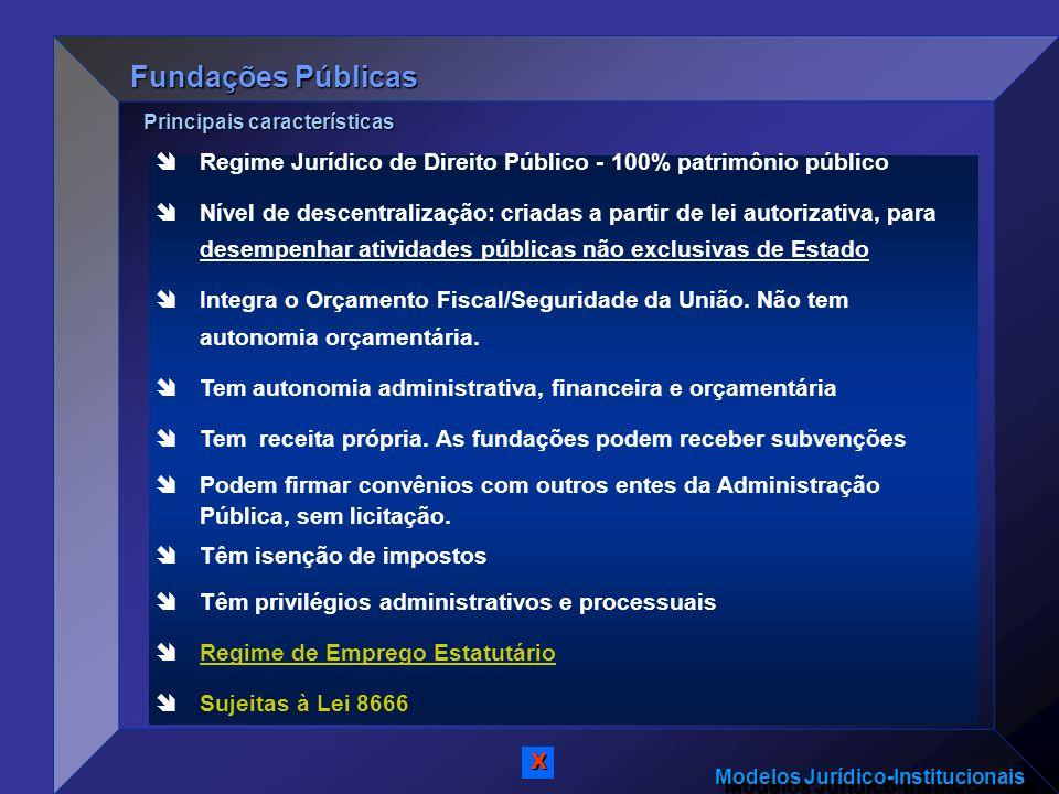 Fundações Públicas Principais características. Regime Jurídico de Direito Público - 100% patrimônio público.