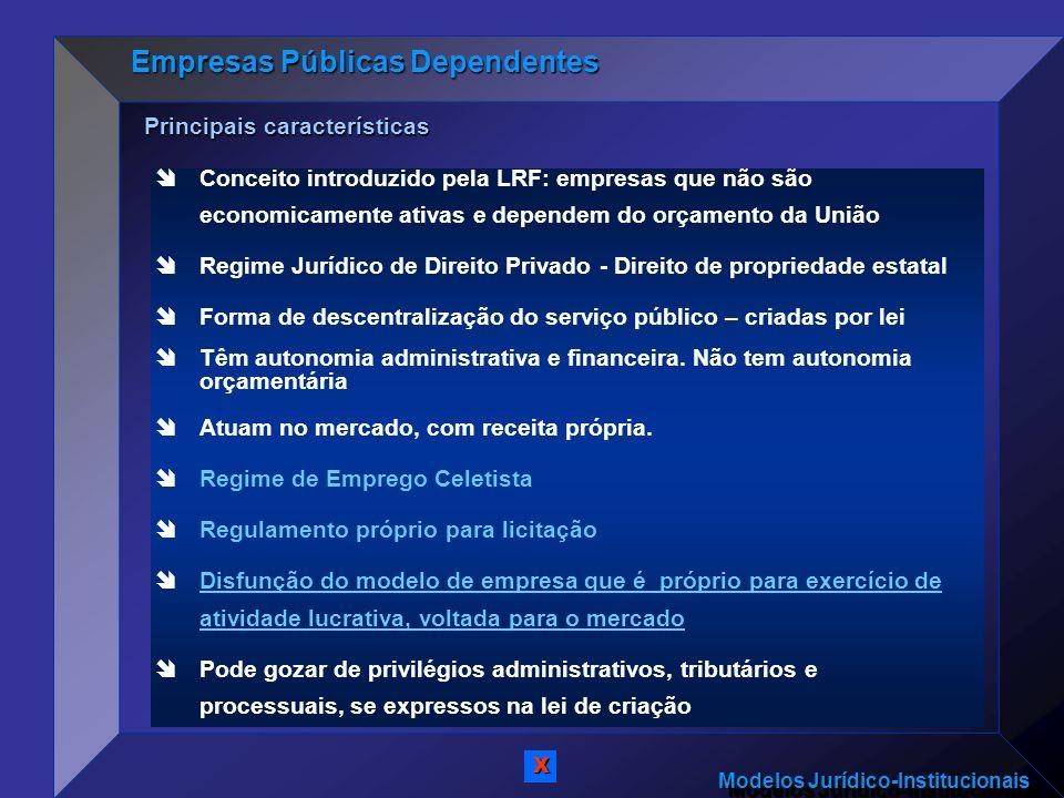 Empresas Públicas Dependentes