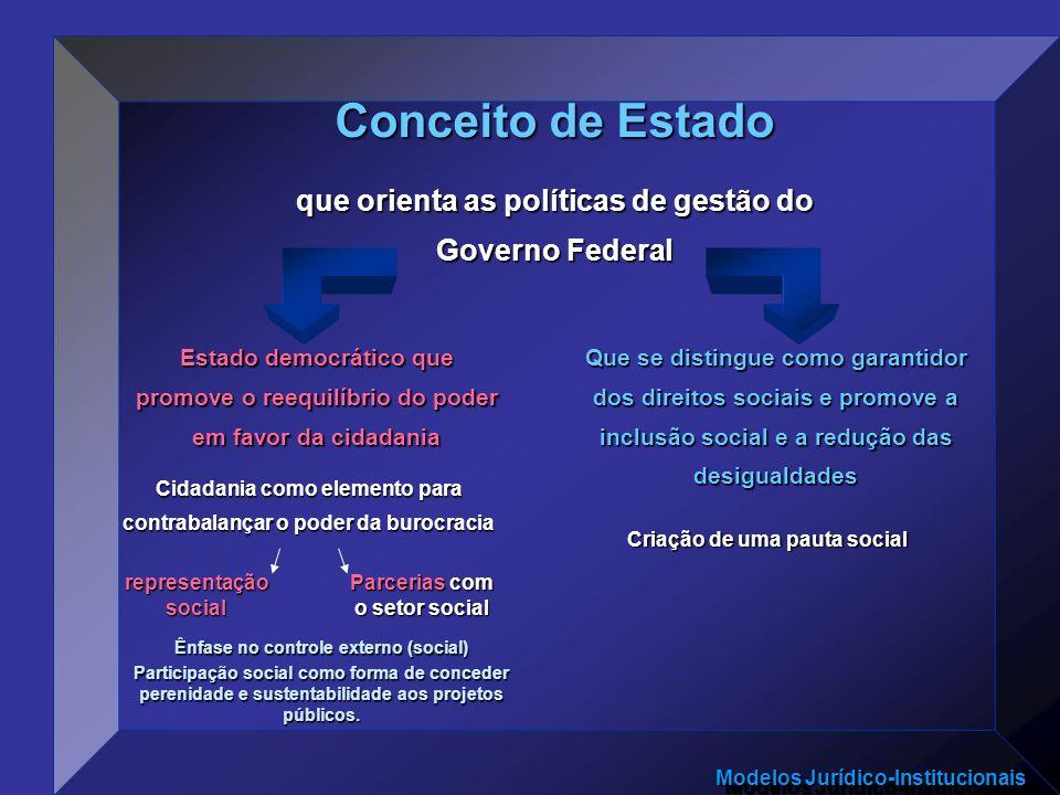 Conceito de Estado que orienta as políticas de gestão do Governo Federal.