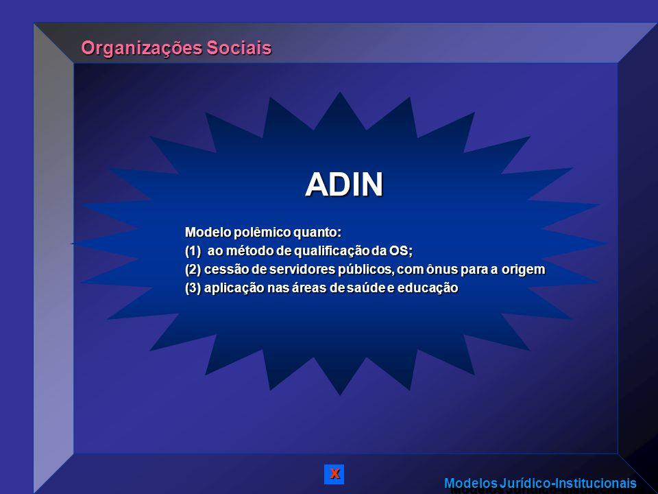 ADIN Organizações Sociais Modelo polêmico quanto: