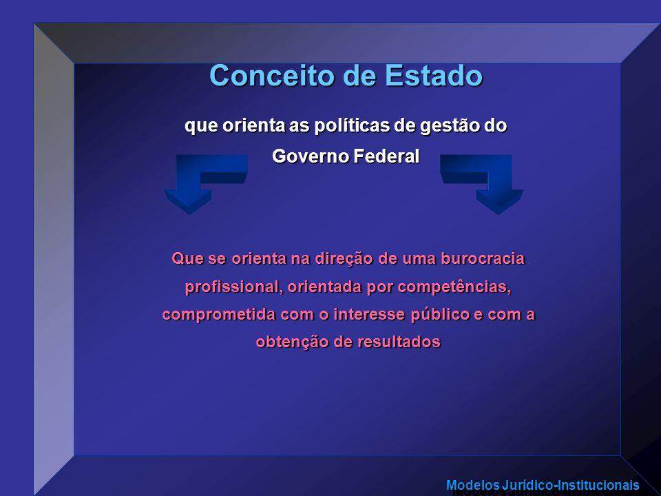 que orienta as políticas de gestão do Governo Federal