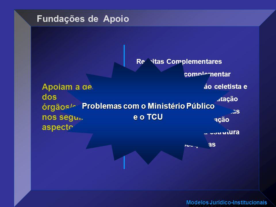 Problemas com o Ministério Público