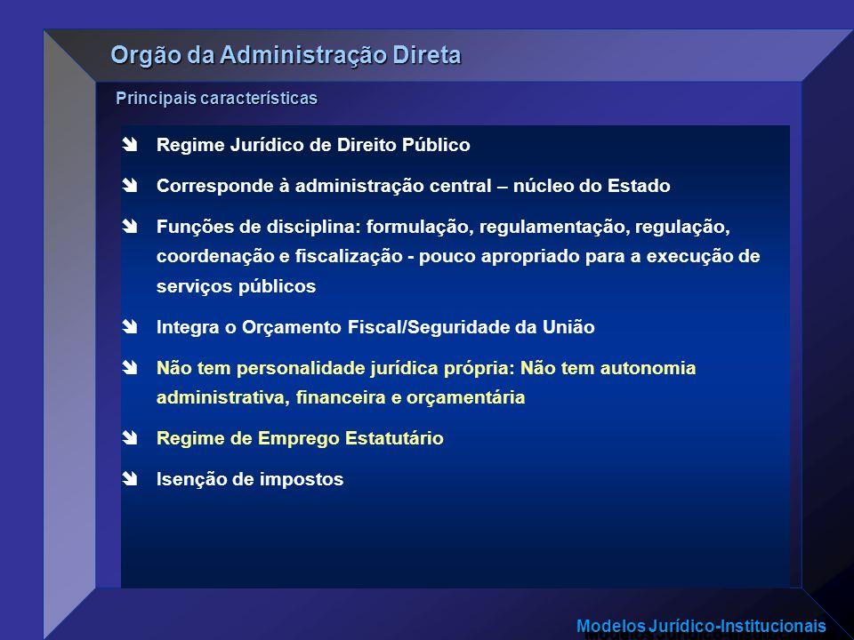 Orgão da Administração Direta
