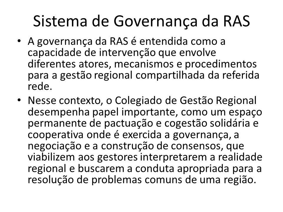 Sistema de Governança da RAS