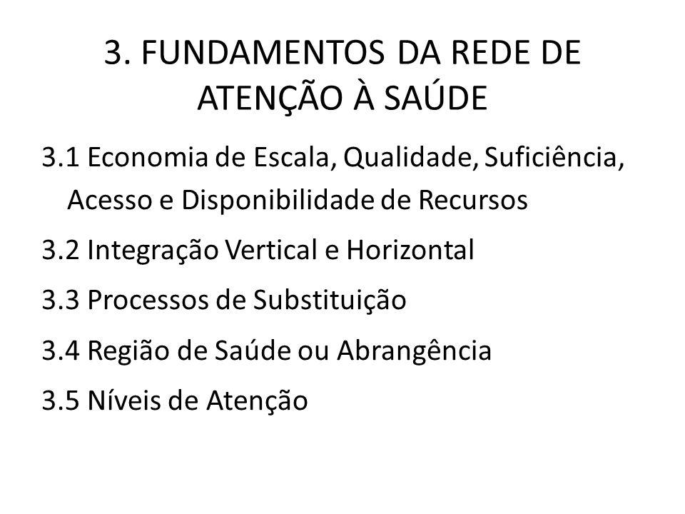 3. FUNDAMENTOS DA REDE DE ATENÇÃO À SAÚDE