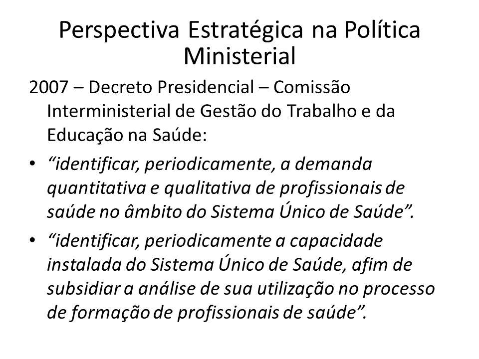 Perspectiva Estratégica na Política Ministerial