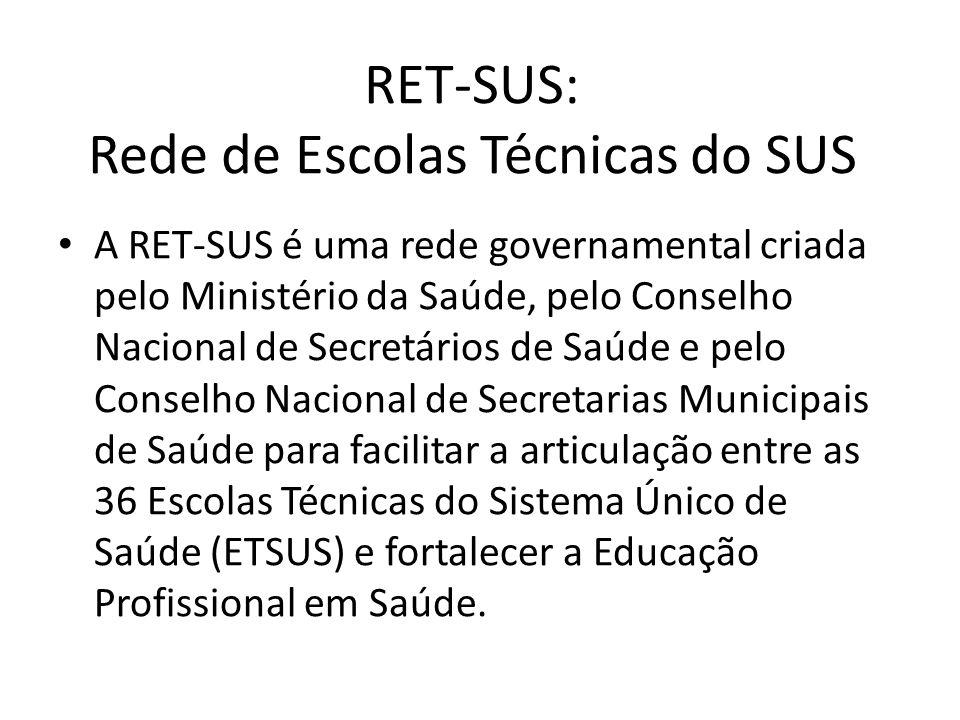 RET-SUS: Rede de Escolas Técnicas do SUS