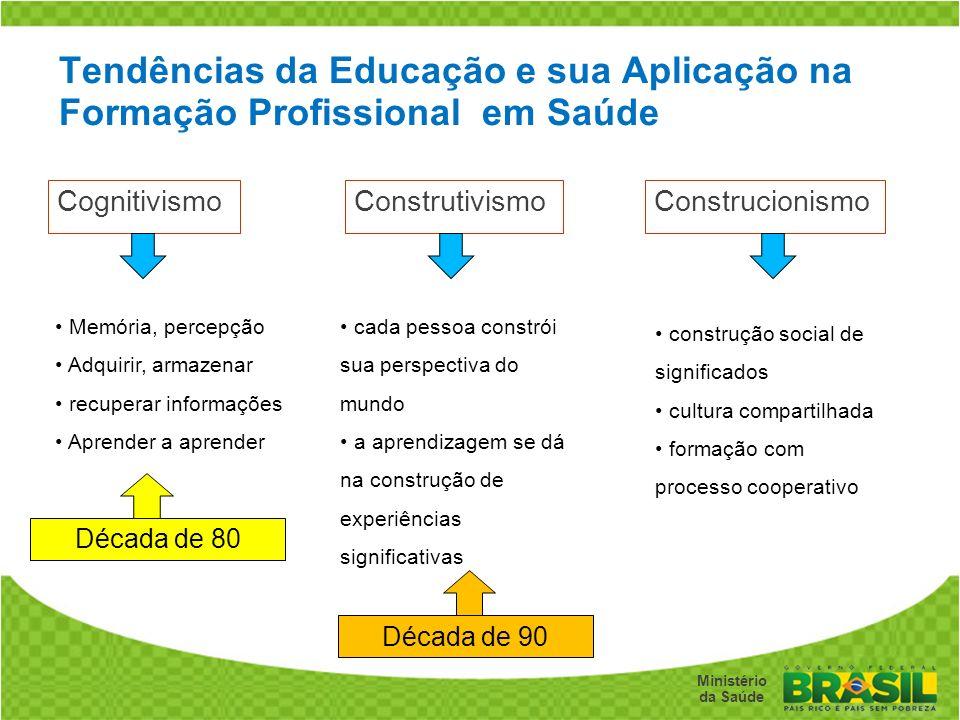 Tendências da Educação e sua Aplicação na Formação Profissional em Saúde