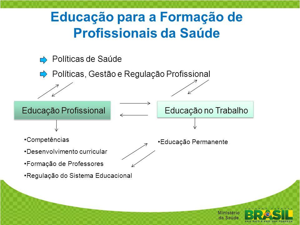Educação para a Formação de Profissionais da Saúde