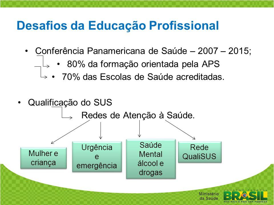 Desafios da Educação Profissional