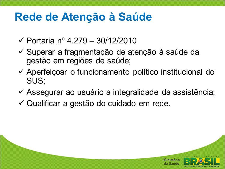 Rede de Atenção à Saúde Portaria nº 4.279 – 30/12/2010