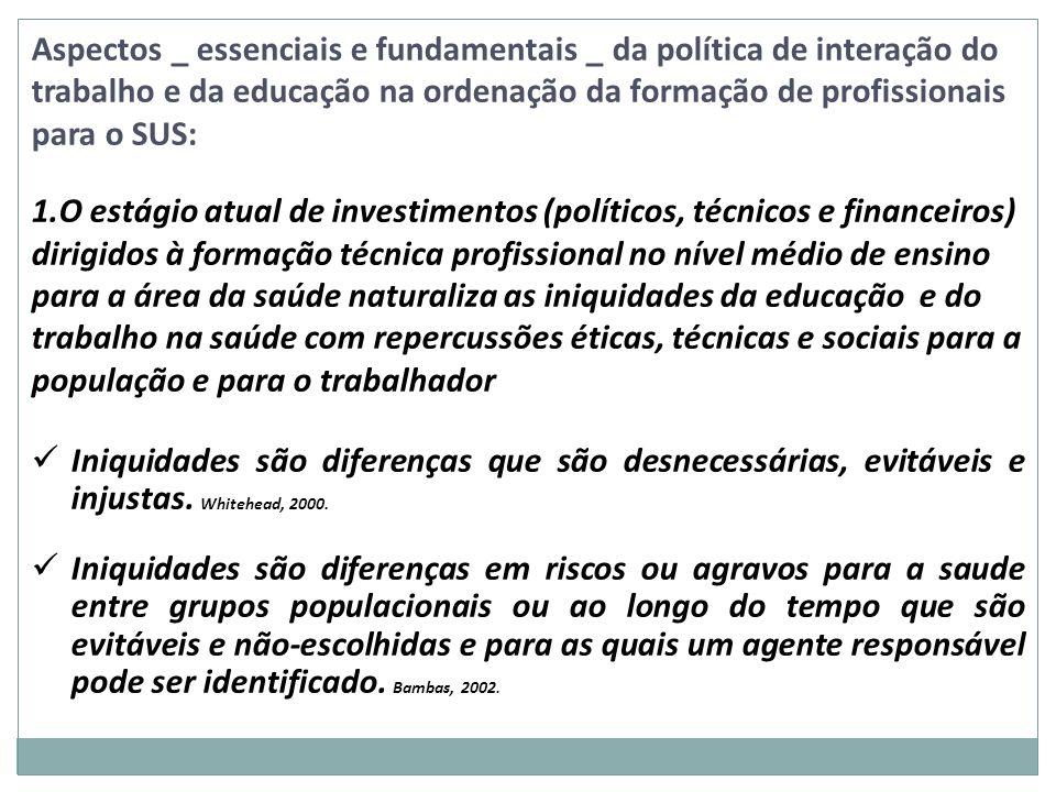 Aspectos _ essenciais e fundamentais _ da política de interação do