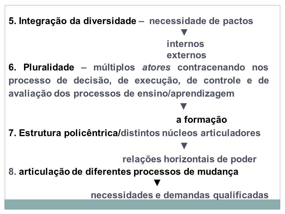 5. Integração da diversidade – necessidade de pactos