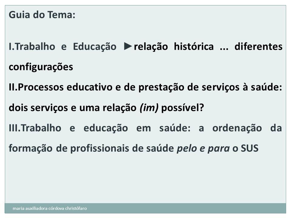 Trabalho e Educação ►relação histórica ... diferentes configurações