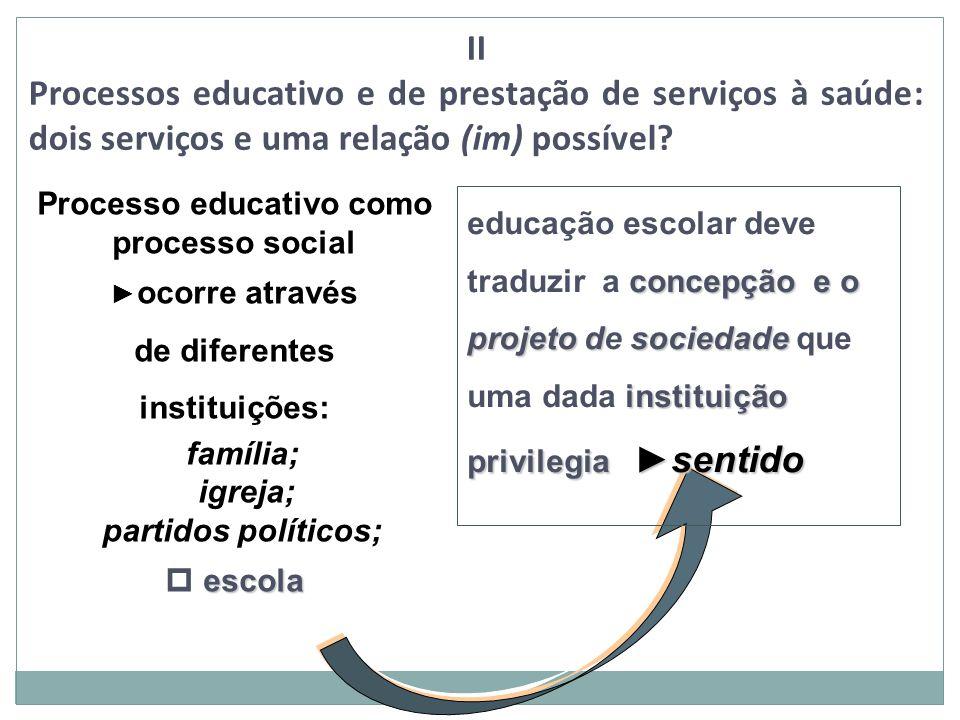 Processo educativo como processo social
