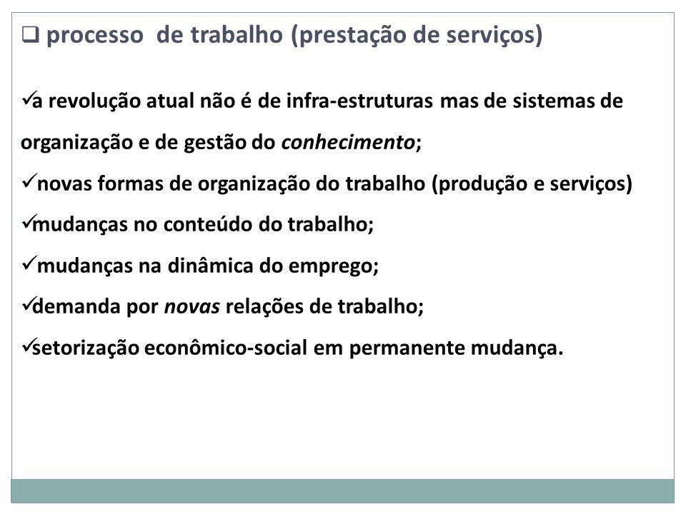 processo de trabalho (prestação de serviços)