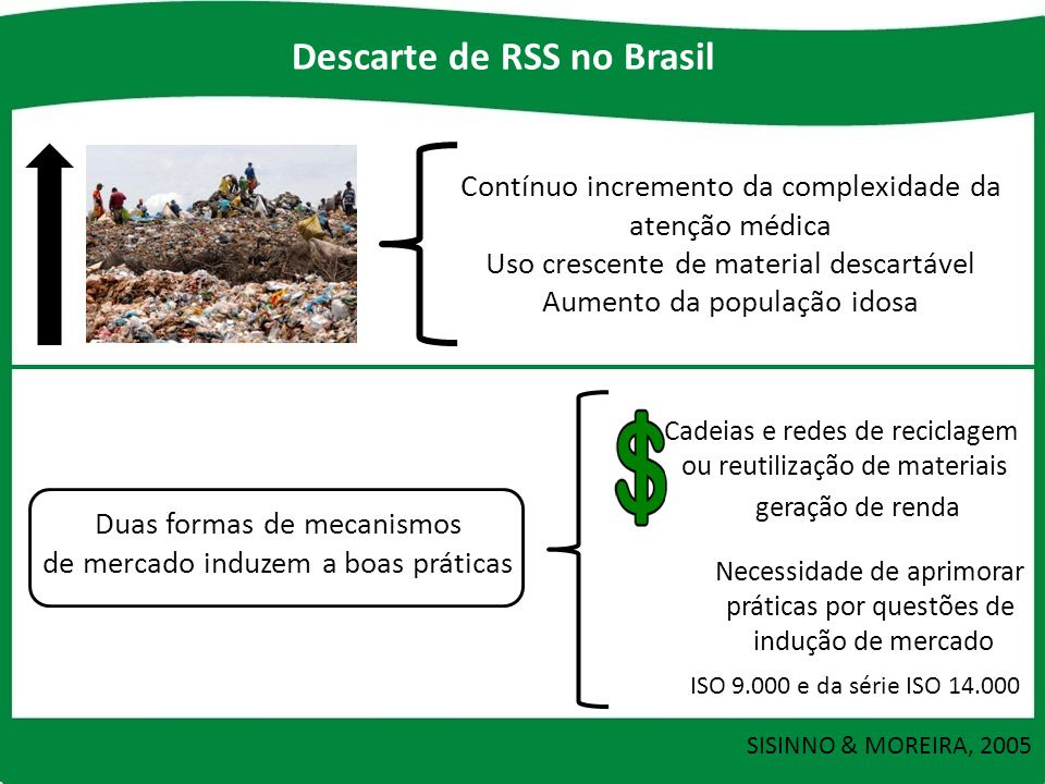 Descarte de RSS no Brasil