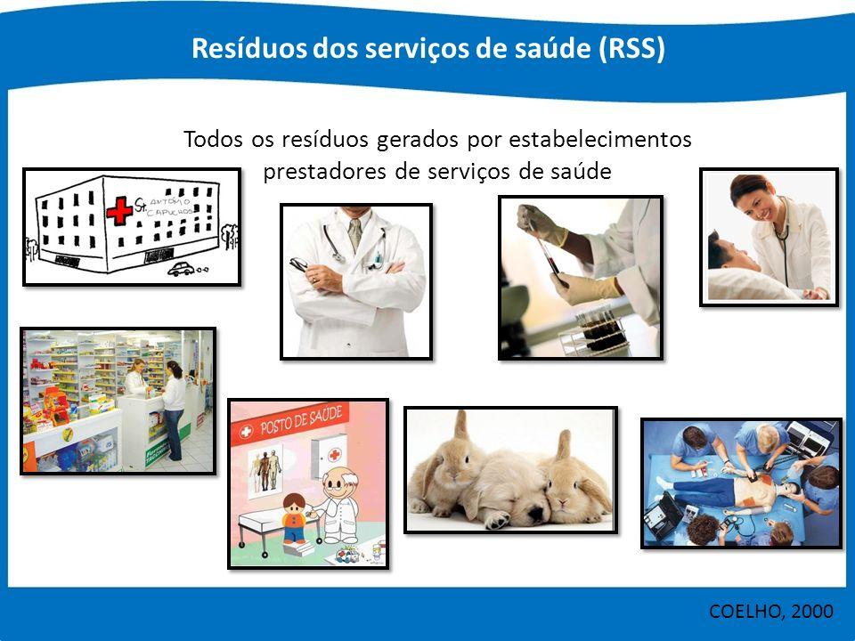 Resíduos dos serviços de saúde (RSS)