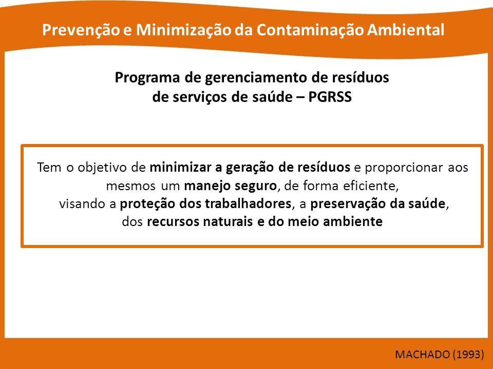 Programa de gerenciamento de resíduos de serviços de saúde – PGRSS