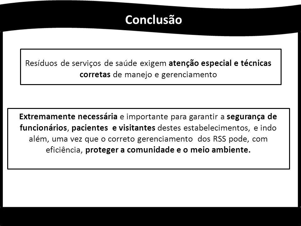 Conclusão Resíduos de serviços de saúde exigem atenção especial e técnicas corretas de manejo e gerenciamento.