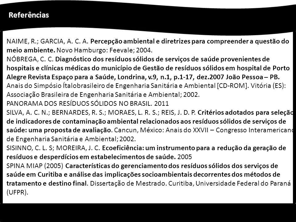 Referências NAIME, R.; GARCIA, A. C. A. Percepção ambiental e diretrizes para compreender a questão do meio ambiente. Novo Hamburgo: Feevale; 2004.