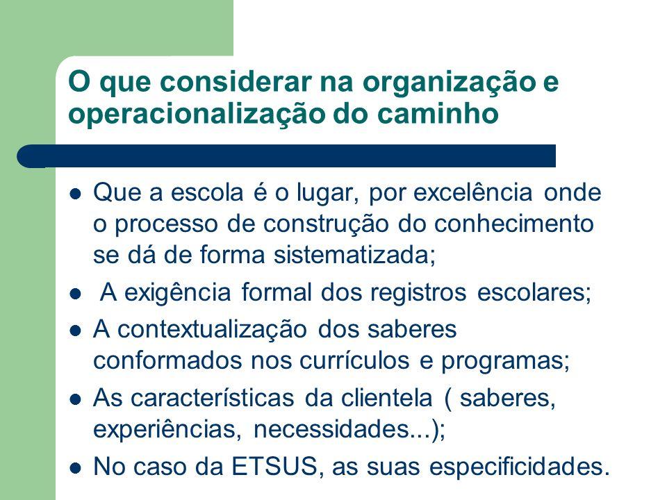 O que considerar na organização e operacionalização do caminho