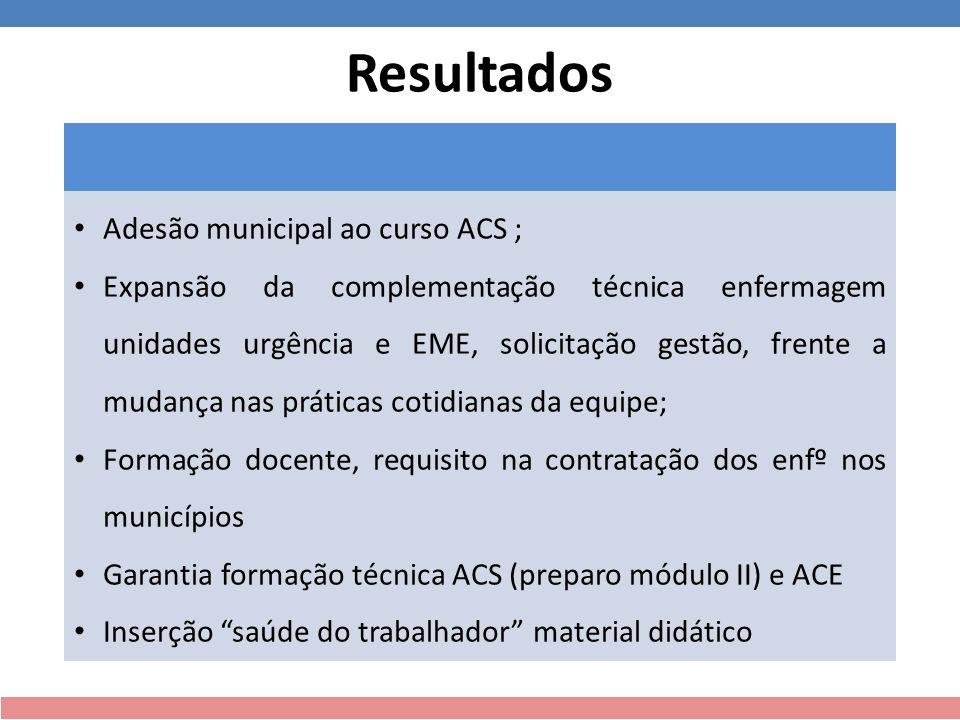 Resultados Adesão municipal ao curso ACS ;
