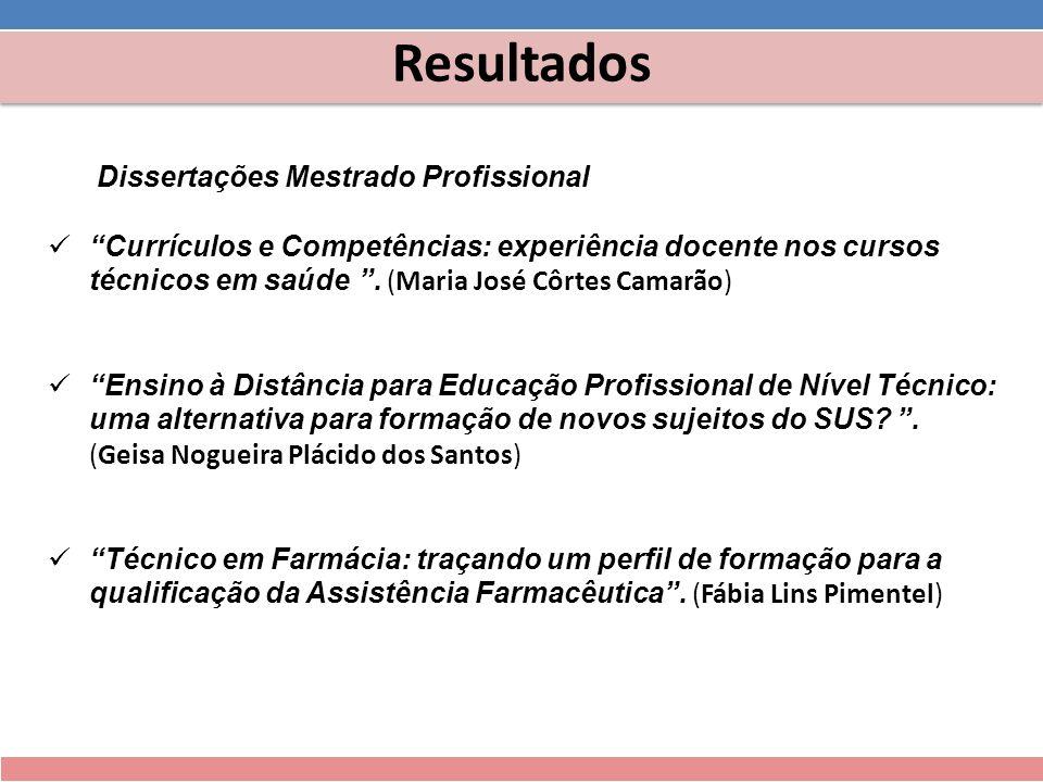 Resultados Dissertações Mestrado Profissional