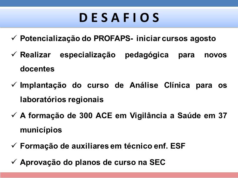 D E S A F I O S Potencialização do PROFAPS- iniciar cursos agosto