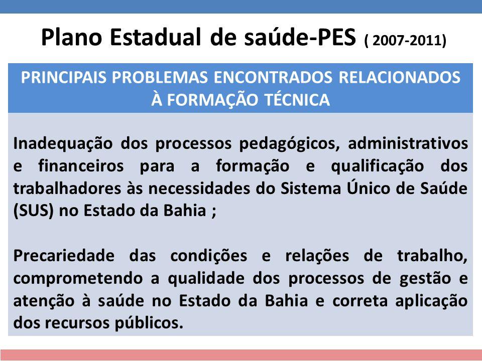 Plano Estadual de saúde-PES ( 2007-2011) (2007-2011)