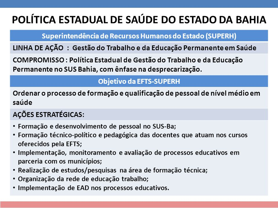 POLÍTICA ESTADUAL DE SAÚDE DO ESTADO DA BAHIA