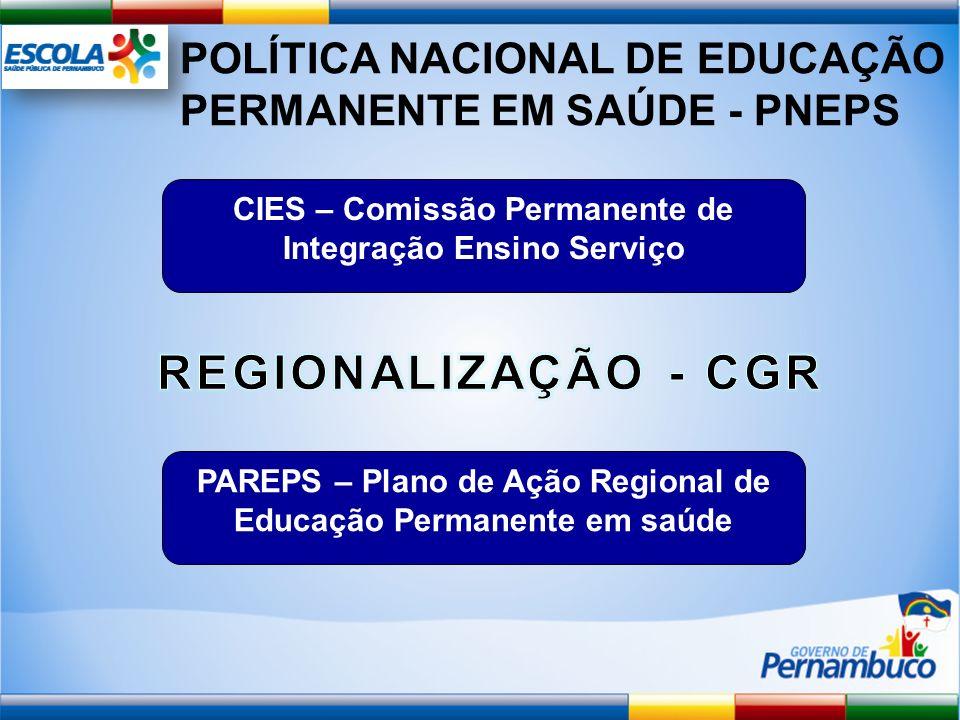REGIONALIZAÇÃO - CGR POLÍTICA NACIONAL DE EDUCAÇÃO