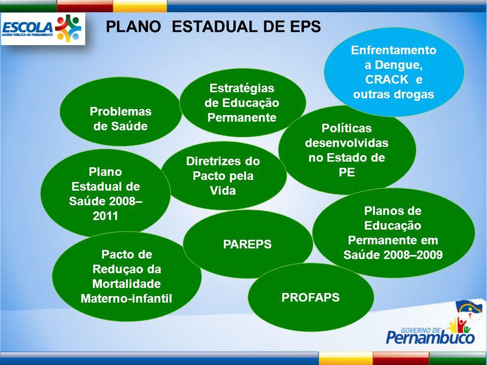 PLANO ESTADUAL DE EPS Enfrentamento a Dengue, CRACK e outras drogas