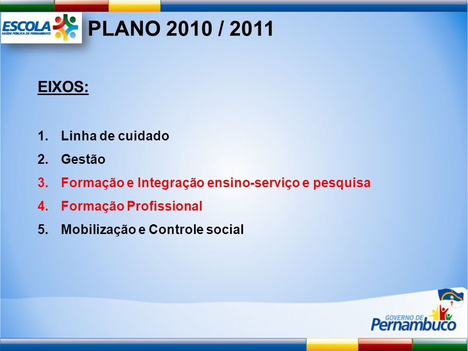 PLANO 2010 / 2011 EIXOS: Linha de cuidado Gestão