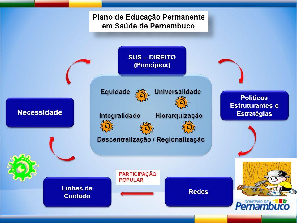 Plano de Educação Permanente em Saúde de Pernambuco