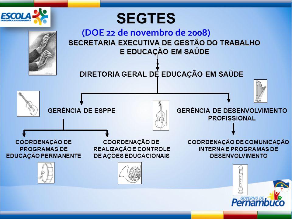 SECRETARIA EXECUTIVA DE GESTÃO DO TRABALHO E EDUCAÇÃO EM SAÚDE