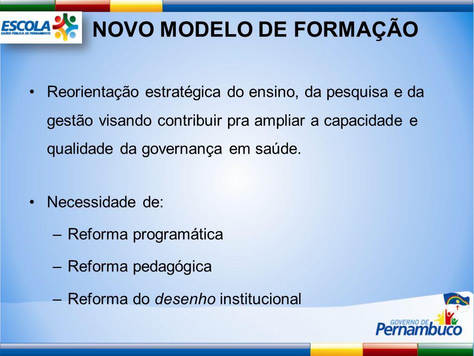 NOVO MODELO DE FORMAÇÃO