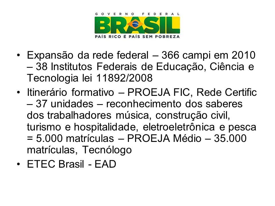Expansão da rede federal – 366 campi em 2010 – 38 Institutos Federais de Educação, Ciência e Tecnologia lei 11892/2008
