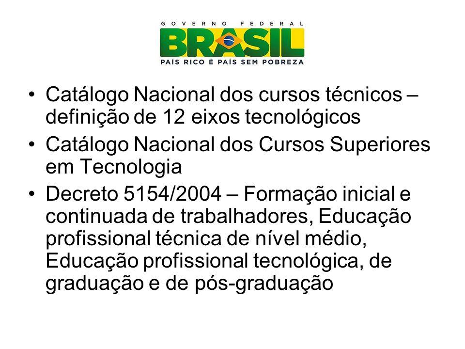 Catálogo Nacional dos cursos técnicos –definição de 12 eixos tecnológicos
