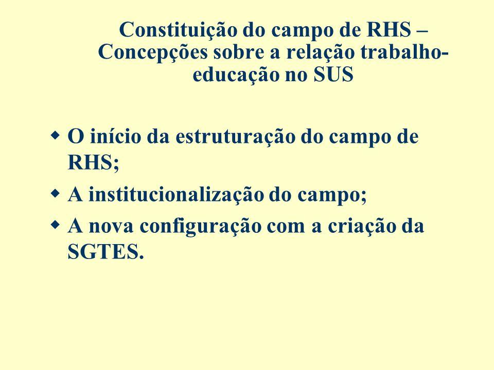 Constituição do campo de RHS – Concepções sobre a relação trabalho-educação no SUS