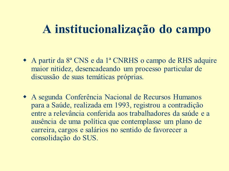 A institucionalização do campo