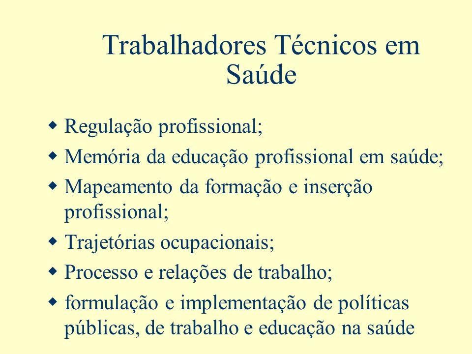 Trabalhadores Técnicos em Saúde