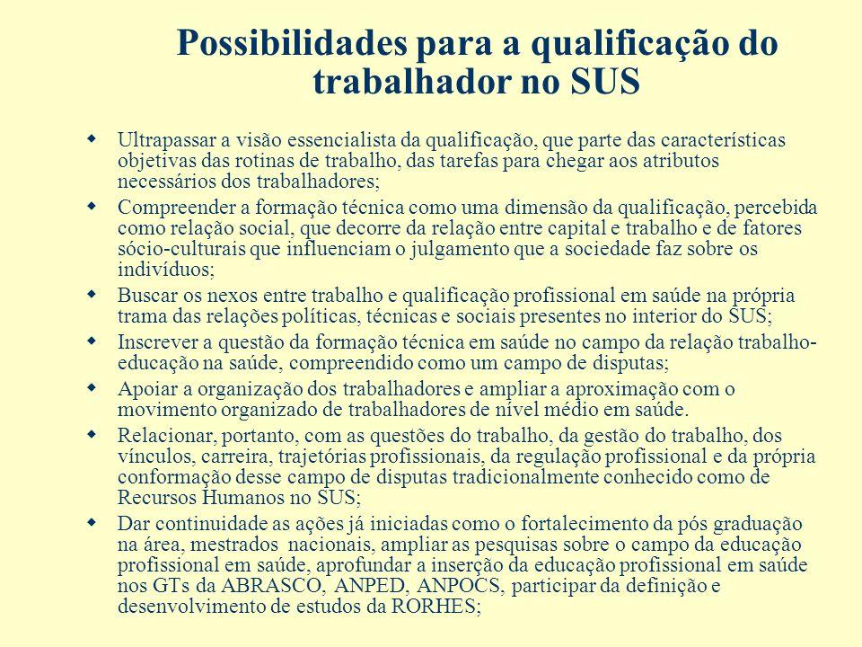 Possibilidades para a qualificação do trabalhador no SUS